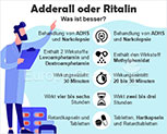 Adderall_vs_Ritalin-ALT_SMALL_IMG
